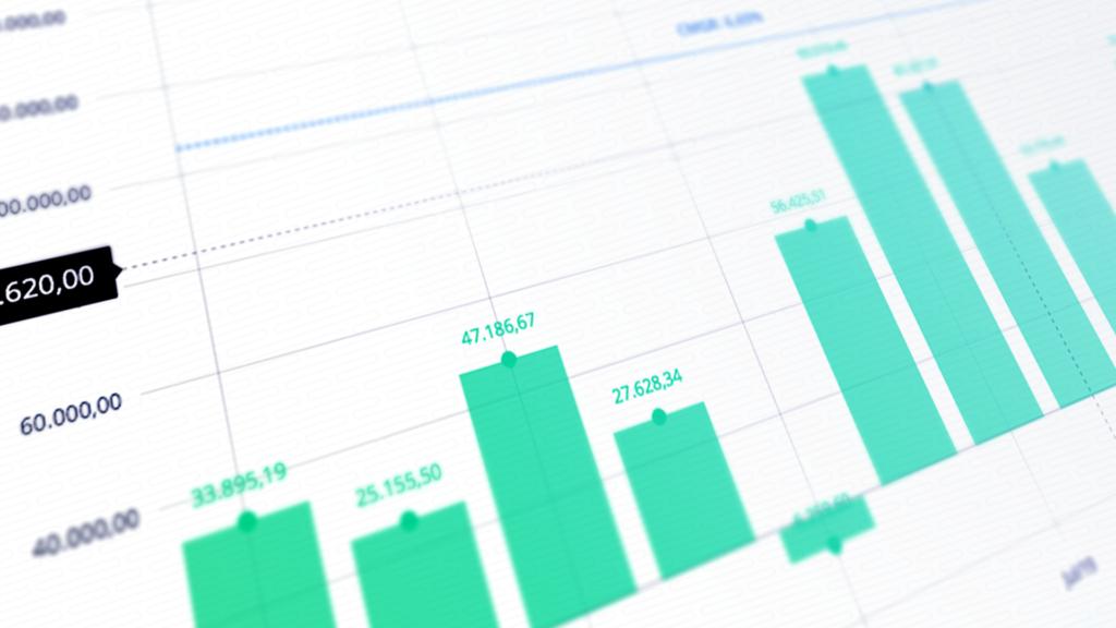 Taxas de crescimento compostas em gráfico